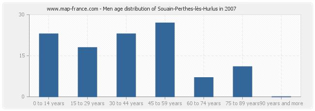 Men age distribution of Souain-Perthes-lès-Hurlus in 2007