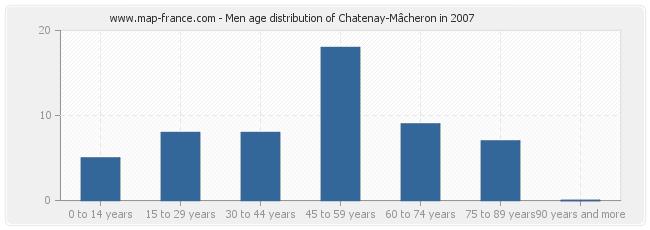 Men age distribution of Chatenay-Mâcheron in 2007