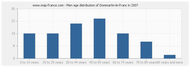 Men age distribution of Dommartin-le-Franc in 2007