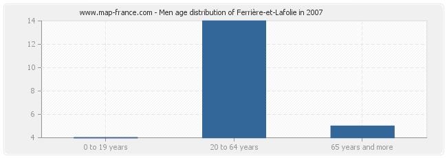 Men age distribution of Ferrière-et-Lafolie in 2007