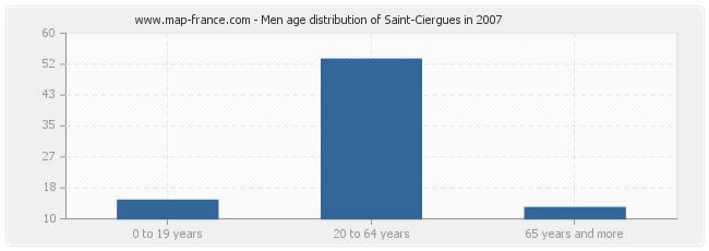 Men age distribution of Saint-Ciergues in 2007