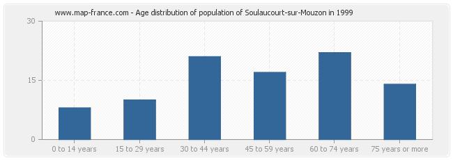 Age distribution of population of Soulaucourt-sur-Mouzon in 1999