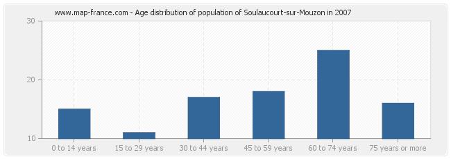 Age distribution of population of Soulaucourt-sur-Mouzon in 2007