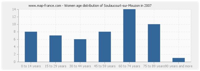 Women age distribution of Soulaucourt-sur-Mouzon in 2007