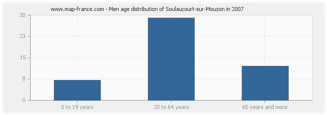 Men age distribution of Soulaucourt-sur-Mouzon in 2007
