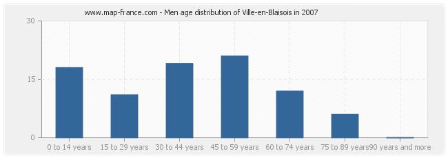 Men age distribution of Ville-en-Blaisois in 2007