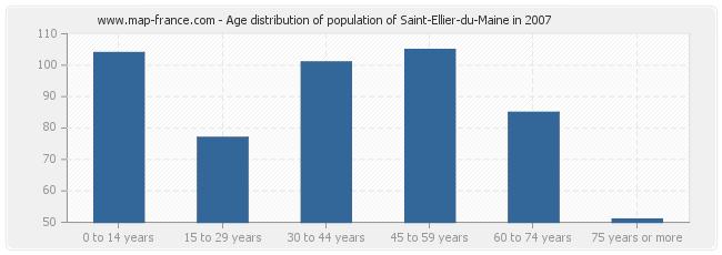 Age distribution of population of Saint-Ellier-du-Maine in 2007
