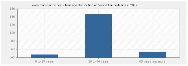 Men age distribution of Saint-Ellier-du-Maine in 2007