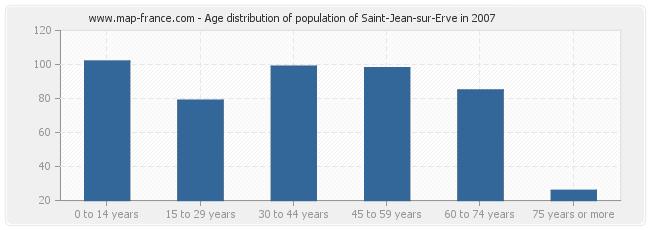 Age distribution of population of Saint-Jean-sur-Erve in 2007