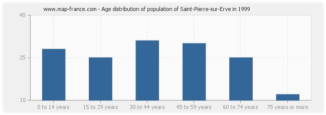 Age distribution of population of Saint-Pierre-sur-Erve in 1999