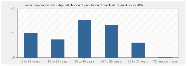 Age distribution of population of Saint-Pierre-sur-Erve in 2007