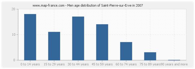Men age distribution of Saint-Pierre-sur-Erve in 2007