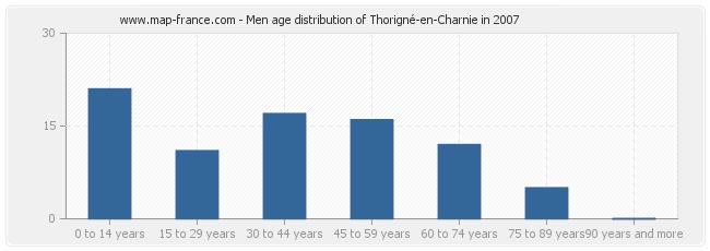 Men age distribution of Thorigné-en-Charnie in 2007