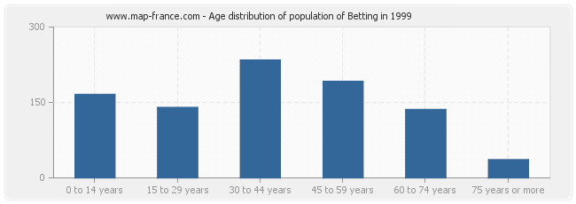 57800 betting lines sky sports horse racing betting terminology