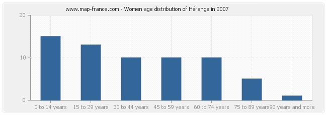 Women age distribution of Hérange in 2007