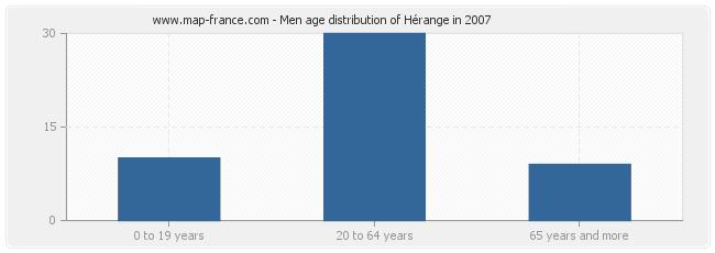 Men age distribution of Hérange in 2007