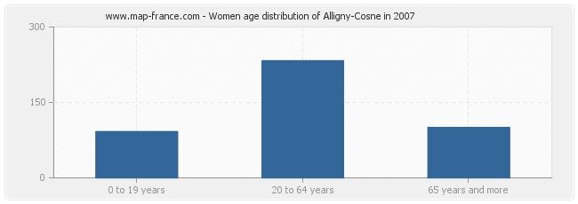 Women age distribution of Alligny-Cosne in 2007
