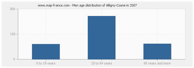 Men age distribution of Alligny-Cosne in 2007