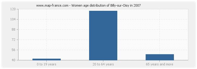 Women age distribution of Billy-sur-Oisy in 2007