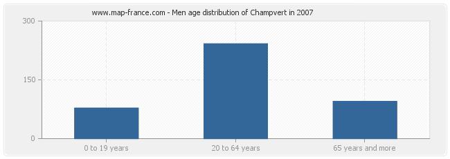 Men age distribution of Champvert in 2007