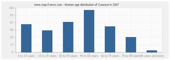 Women age distribution of Cossaye in 2007
