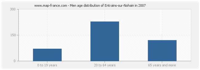 Men age distribution of Entrains-sur-Nohain in 2007