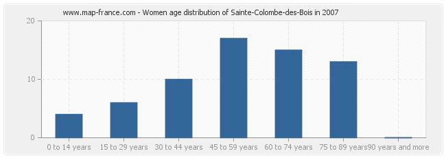 Women age distribution of Sainte-Colombe-des-Bois in 2007
