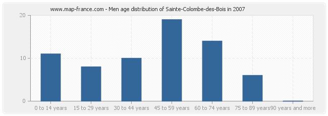 Men age distribution of Sainte-Colombe-des-Bois in 2007