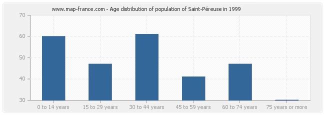 Age distribution of population of Saint-Péreuse in 1999