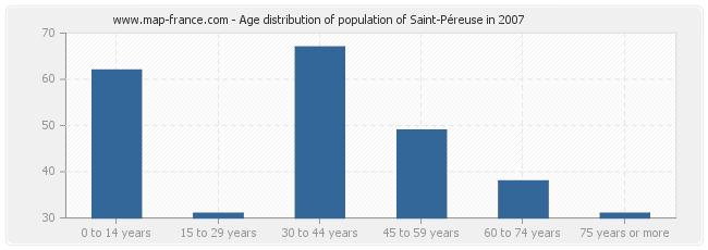 Age distribution of population of Saint-Péreuse in 2007