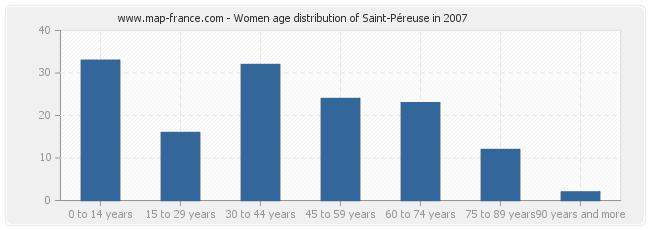 Women age distribution of Saint-Péreuse in 2007