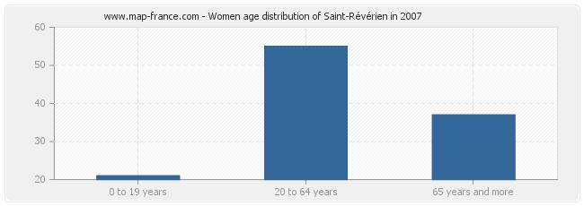 Women age distribution of Saint-Révérien in 2007