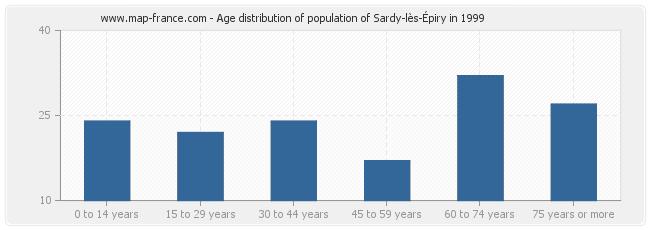 Age distribution of population of Sardy-lès-Épiry in 1999