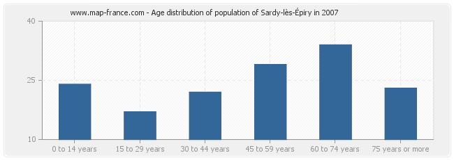 Age distribution of population of Sardy-lès-Épiry in 2007