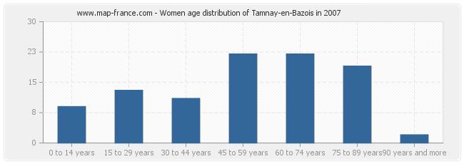 Women age distribution of Tamnay-en-Bazois in 2007