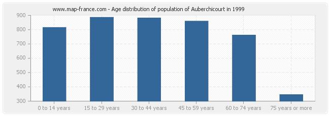 Age distribution of population of Auberchicourt in 1999