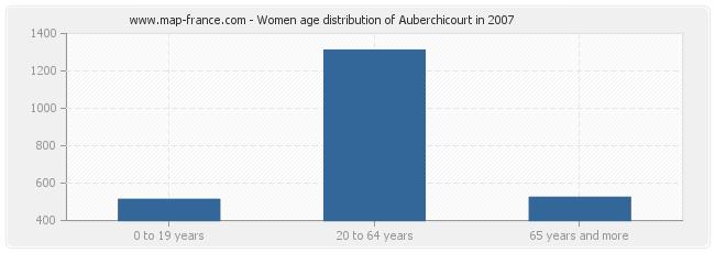 Women age distribution of Auberchicourt in 2007