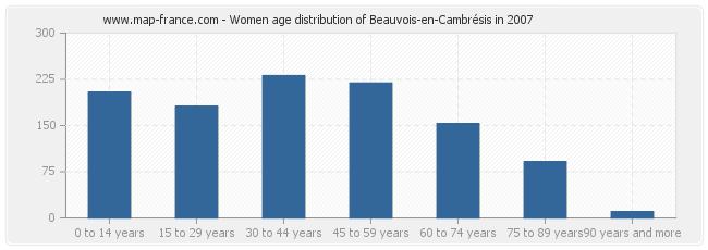 Women age distribution of Beauvois-en-Cambrésis in 2007