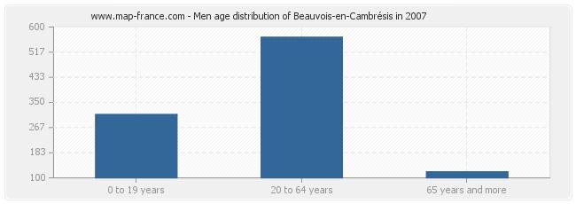 Men age distribution of Beauvois-en-Cambrésis in 2007