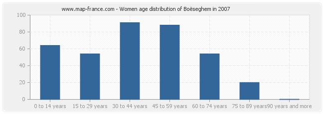 Women age distribution of Boëseghem in 2007