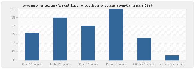 Age distribution of population of Boussières-en-Cambrésis in 1999