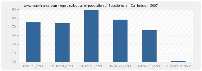 Age distribution of population of Boussières-en-Cambrésis in 2007