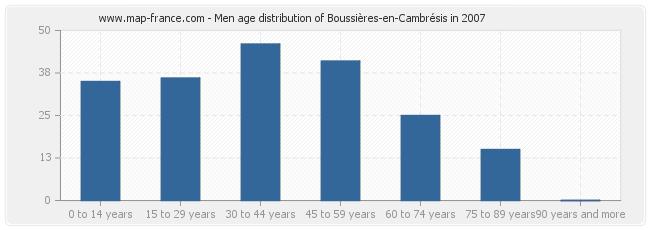 Men age distribution of Boussières-en-Cambrésis in 2007