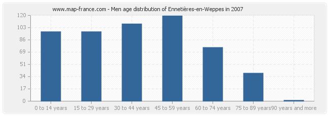 Men age distribution of Ennetières-en-Weppes in 2007