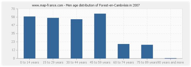 Men age distribution of Forest-en-Cambrésis in 2007