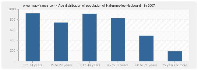 Age distribution of population of Hallennes-lez-Haubourdin in 2007