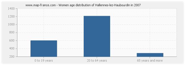 Women age distribution of Hallennes-lez-Haubourdin in 2007