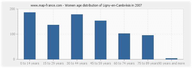 Women age distribution of Ligny-en-Cambrésis in 2007