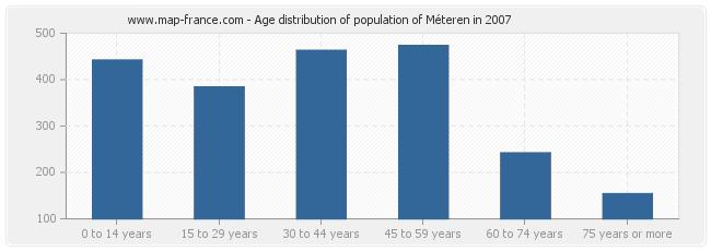 Age distribution of population of Méteren in 2007