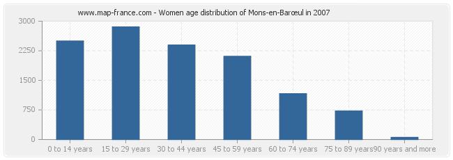 Women age distribution of Mons-en-Barœul in 2007